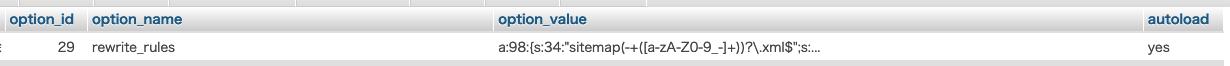 wp_optionsテーブルのスクリーンショット